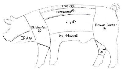 beer pig